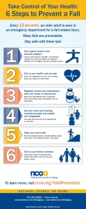 Steps to preventing falls